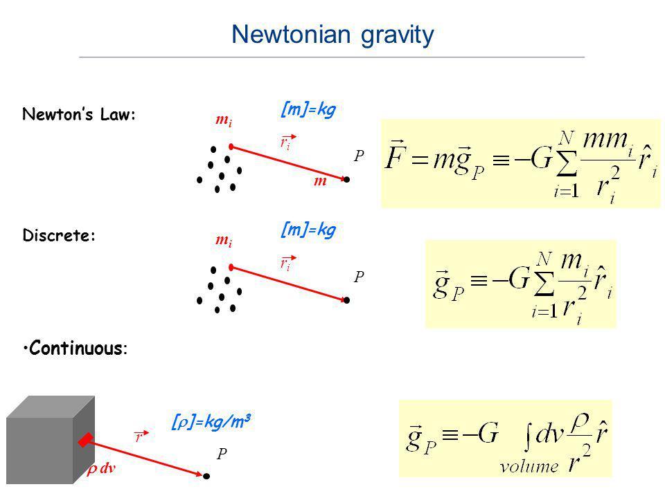 Newtonian gravity Continuous: [m]=kg Newton's Law: mi ri P m [m]=kg